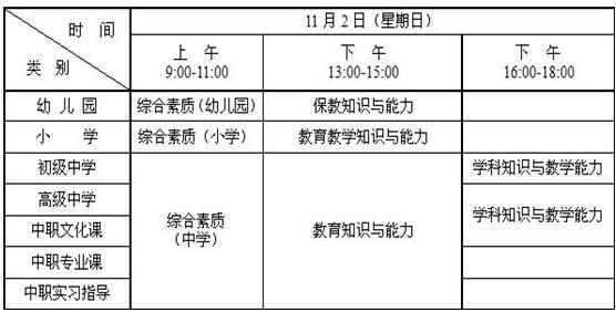 2014教师资格证成绩查询,陕西2014年下半年中小学教师资格考试(笔试)公告