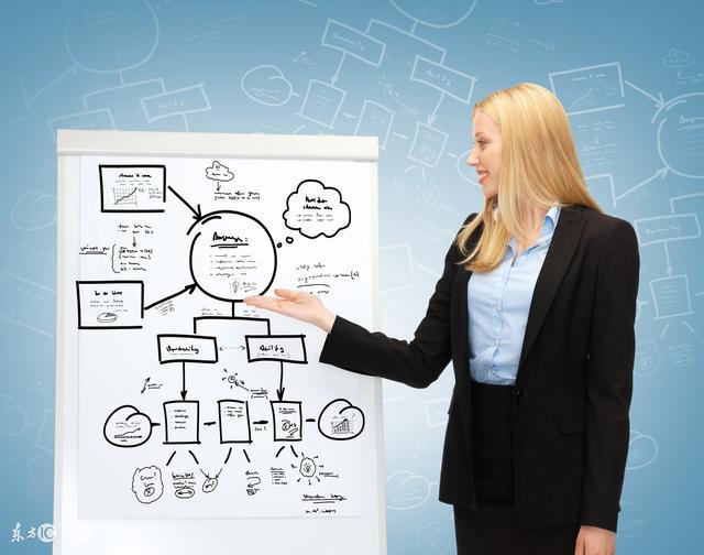 网络营销策略有哪些,网络营销的六大策略,你掌握住几个!