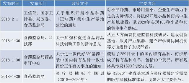 【医药周报】上海莱士完成行业最大海外收购 览海投资连续亏损面临ST