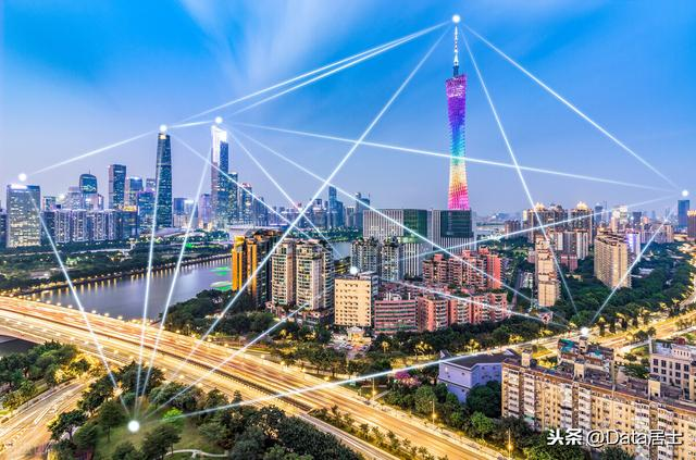 2020年前二十强大城市实际数据信息