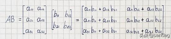 线性代数:矩阵基本运算