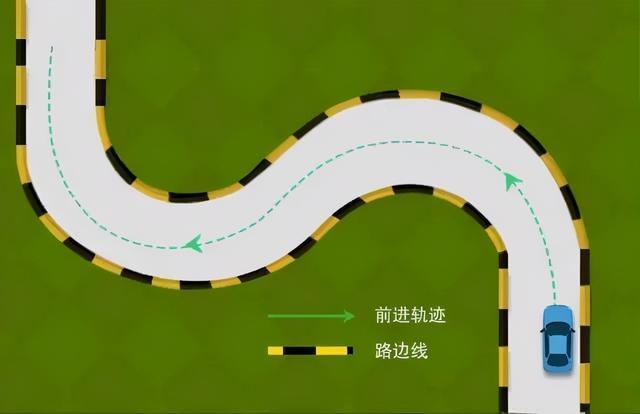 曲线行驶技巧,科目二曲线行驶超简单,记住这四点就可以了