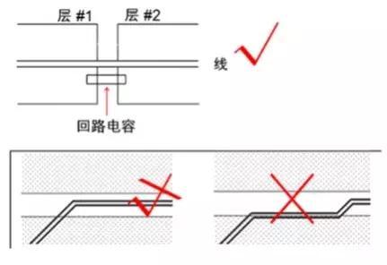 印刷线路板,PCB制板基础知识
