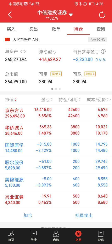 华侨城现阶段的市净率6
