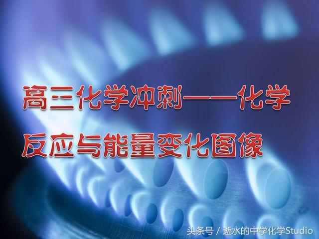 高三化学冲刺——化学反应与能量变化图像