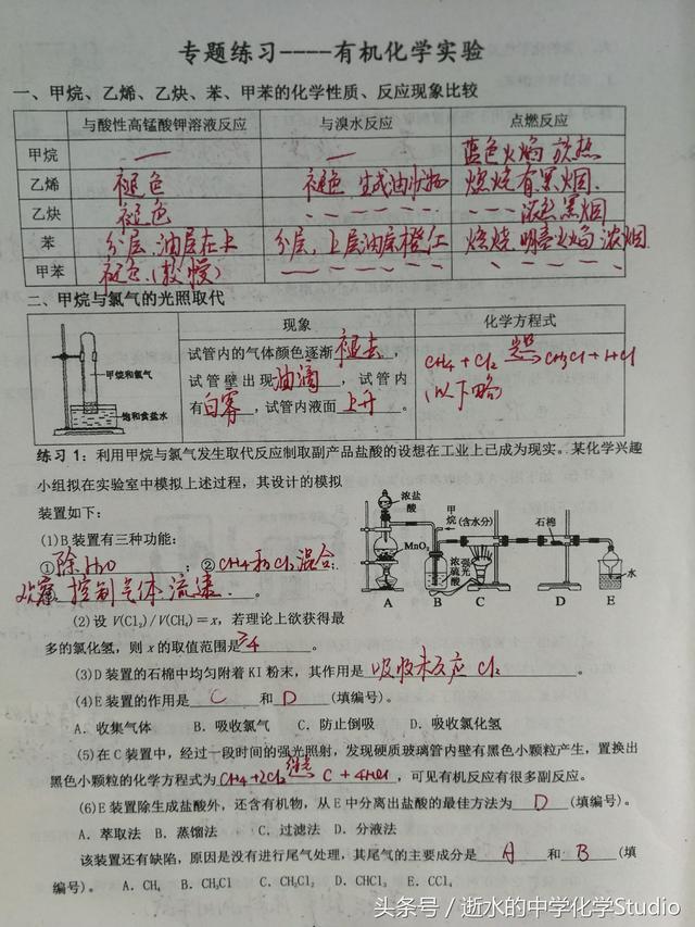 高中有机化学专题复习——有机化学实验(含答案)