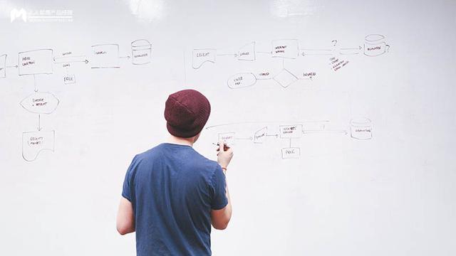 线下营销,以购物中心活动为例,剖析线下活动开展的思路和玩法