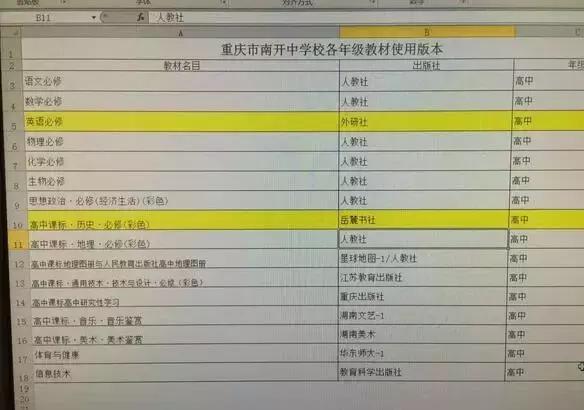 重庆各直属校教材版本是什么?看了就明白~