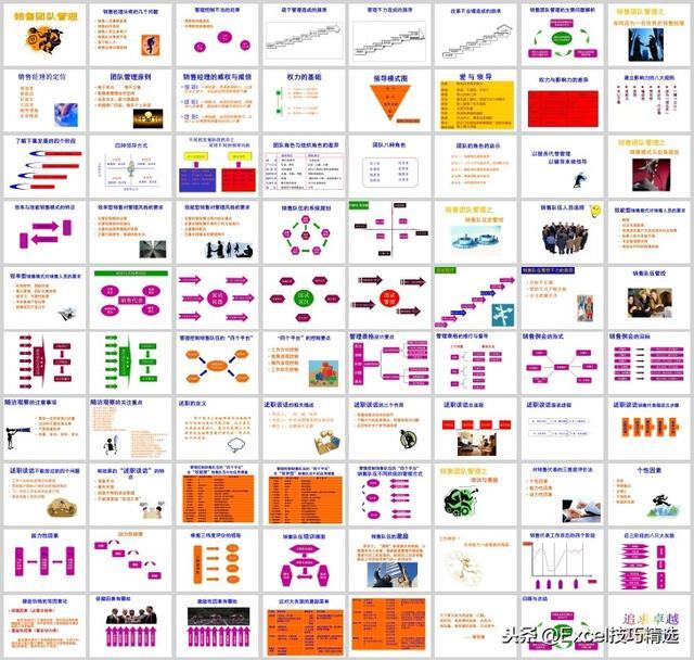 团队营销,销售经理如何管理好销售团队?80页PPT分享给你!