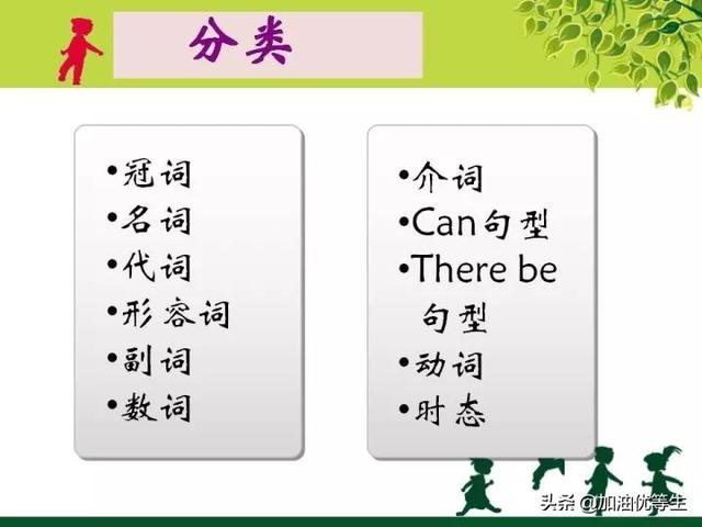 初中英语语法(词性、句型、时态精讲)
