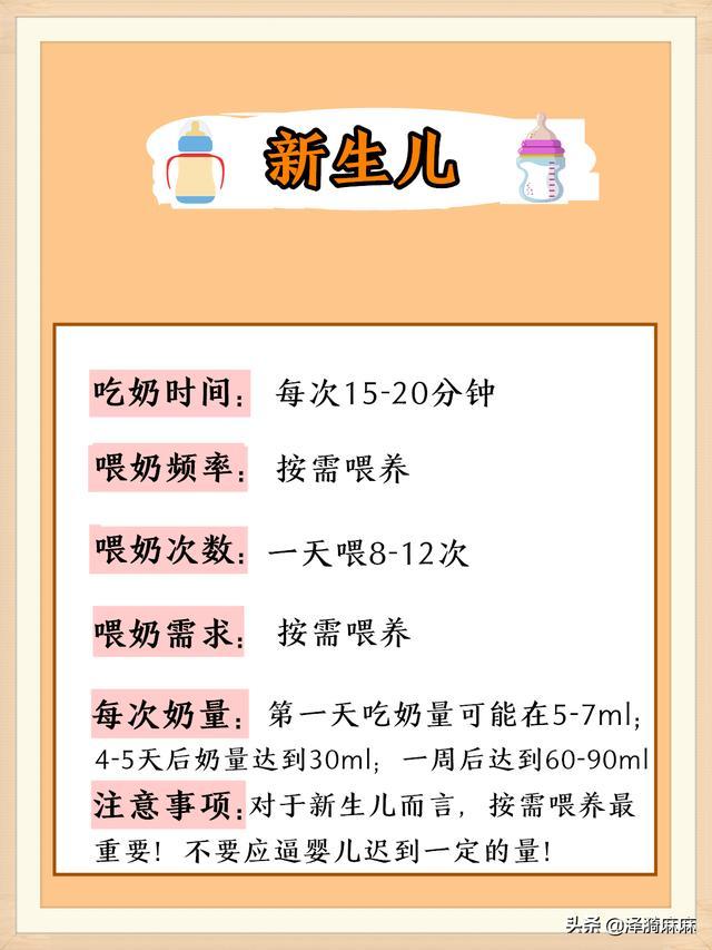 婴儿喂奶时间,0-1岁宝宝奶量、吃奶频率、次数、间隔时间,看看你喂对了吗?