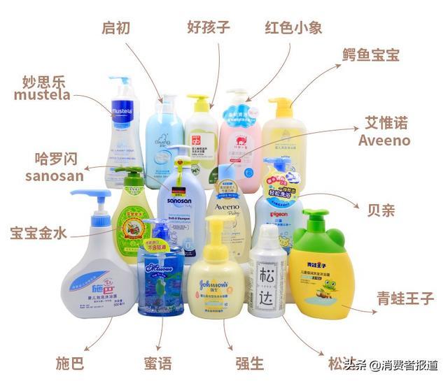 婴儿洗发水,5款婴儿洗发沐浴露防腐剂超量,好孩子、启初、鳄鱼宝宝、蜜语上榜