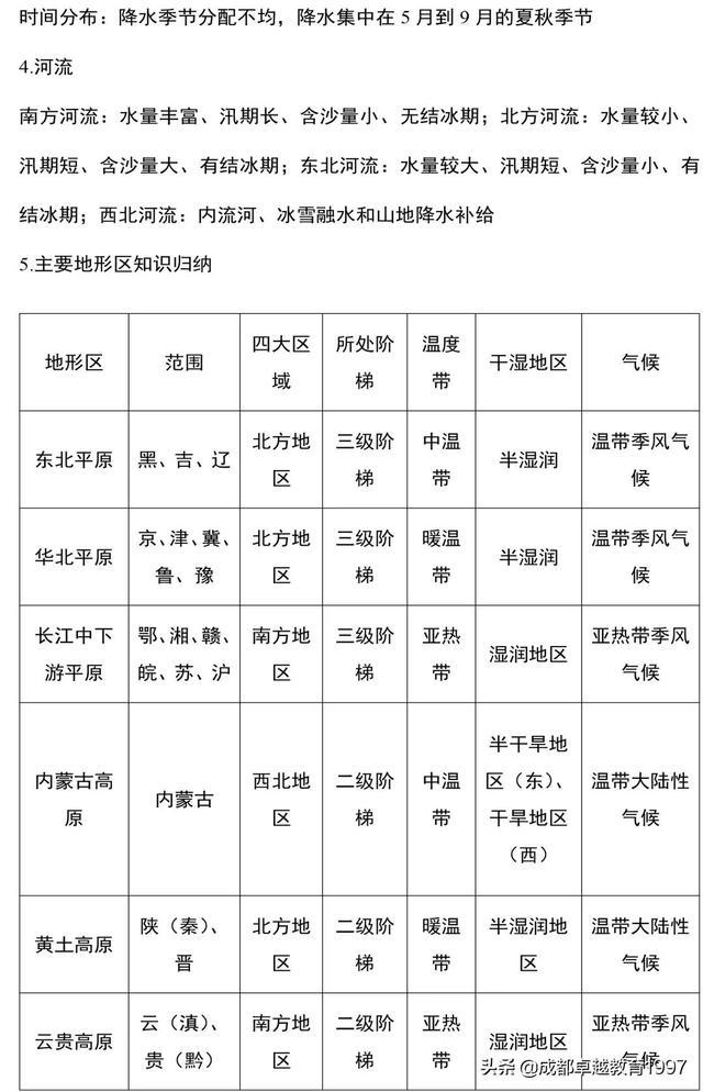 初中地理重点知识复习提纲精编(三)