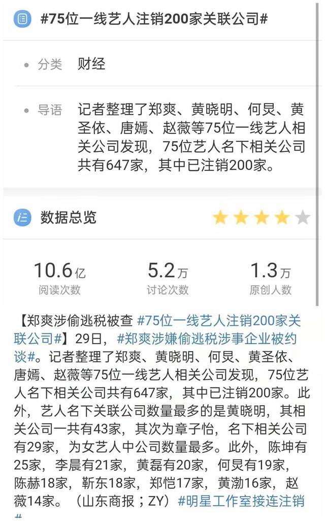 2020年全球福布斯中国名人榜:刘诗诗仍然位居第29位