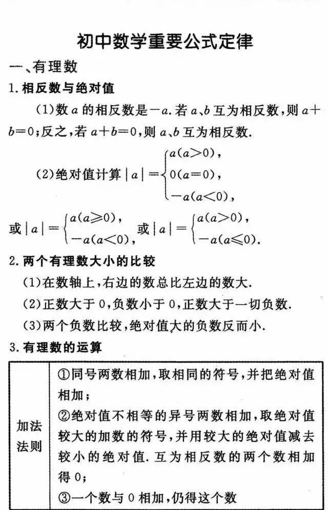 初中3年数学必考公式定律