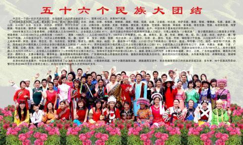 56个民族有哪些,「转载」56个民族名称记忆歌诀