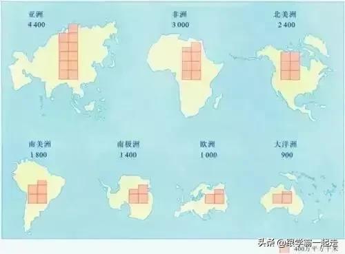 初中地理知识点背诵口诀+地图归纳,直观明了,考试轻松拿高分