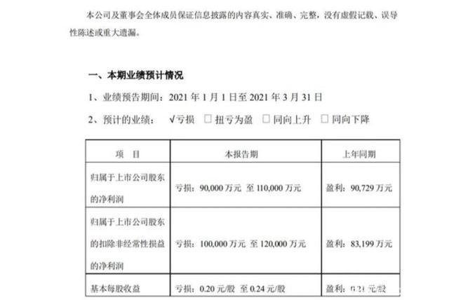 2021年春节后,义乌市产品快递公司的均值价格跌穿3元,小百