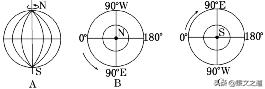 人教版高一地理地球运动一般特点 太阳直射点的移动 知识点及训练题