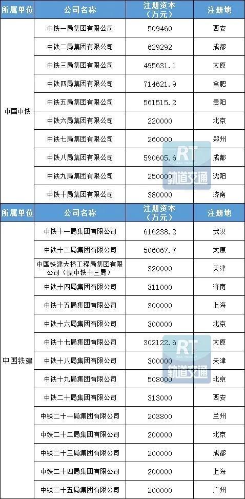 海南中铁2020年度销售业绩公示