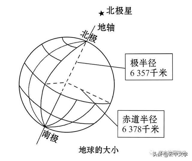 高中地理(世界地理、中国地理)纯底图