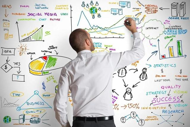 市场营销组合策略,新的一年,制定营销计划的两个前提、三个构成、四个策略