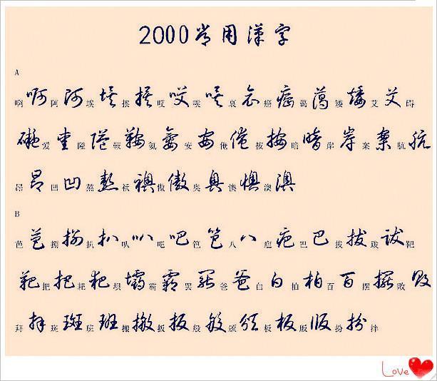 草字头有哪些字,2000个常用汉字的草书写法