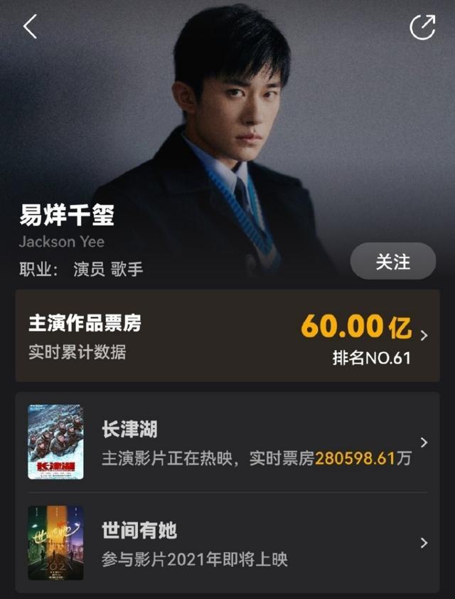 易烊千玺主演票房达60亿,长津湖真实历史曝光,3个连仅2人生还
