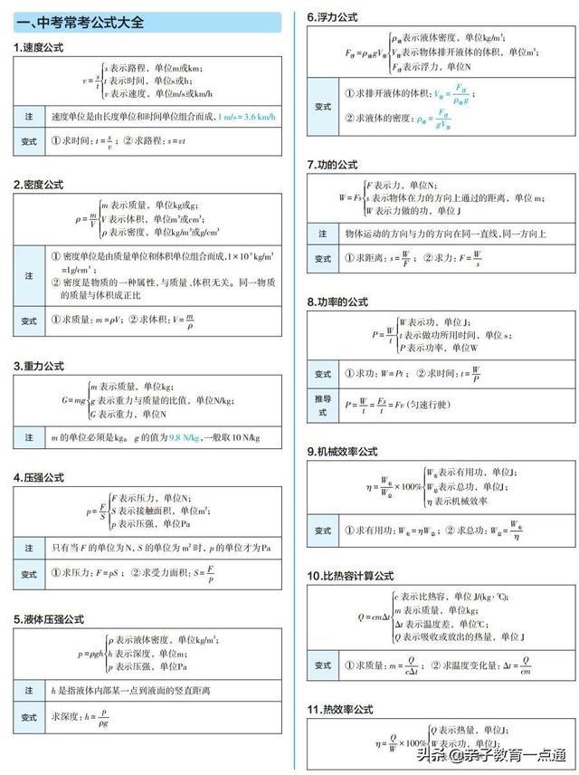 初中物理考前必背知识77条,轻松攻克各种考试!中考必看