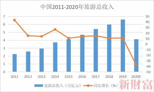 """六成公司预亏,海航控股订购""""亏本王"""""""