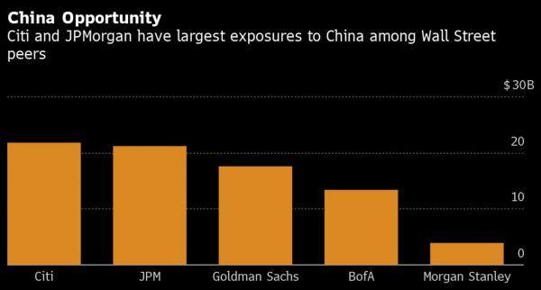 参考消息,美国大银行竞相加注中国市场