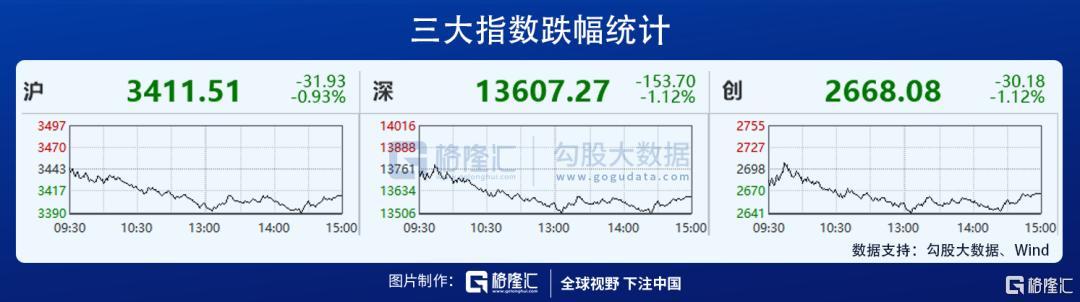 2升息潮袭来?中国投资人销售市场心态不景气,多少跟当今新兴国