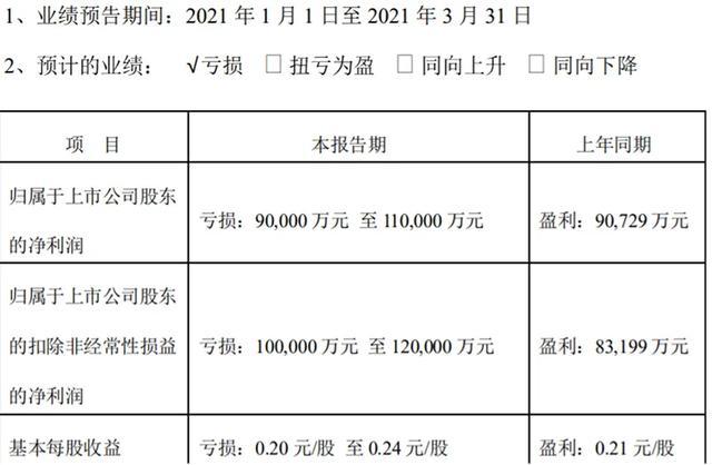 中国物流行业价格竞争再度进到日趋激烈!