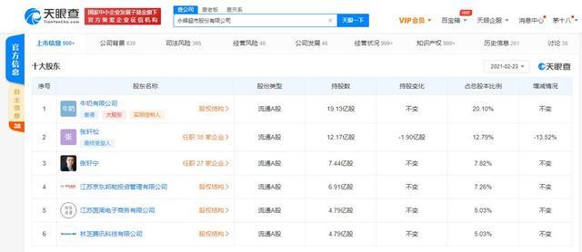 新华网狂批 永辉超市深夜致歉:将自查自纠 深刻反省 全球新闻风头榜 第2张