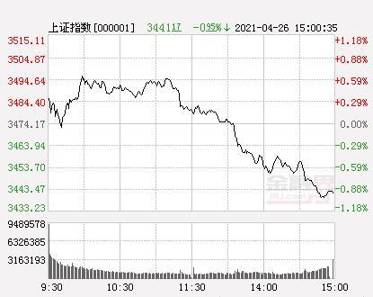 两市66股股票涨停 29股票跌停