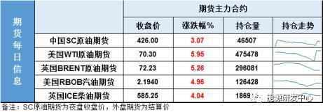 中国石油股票行情,惊天反转!日内反弹4美金,原油真的是被错杀了?