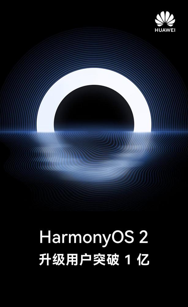HarmonyOS 2升级用户数突破1亿 全球新闻风头榜 第1张
