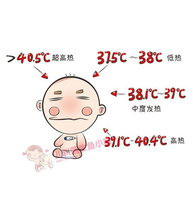 婴儿的正常体温是多少,37.4℃?37.5℃?宝宝发烧多少算低烧?除了数字爸妈还要关注这点