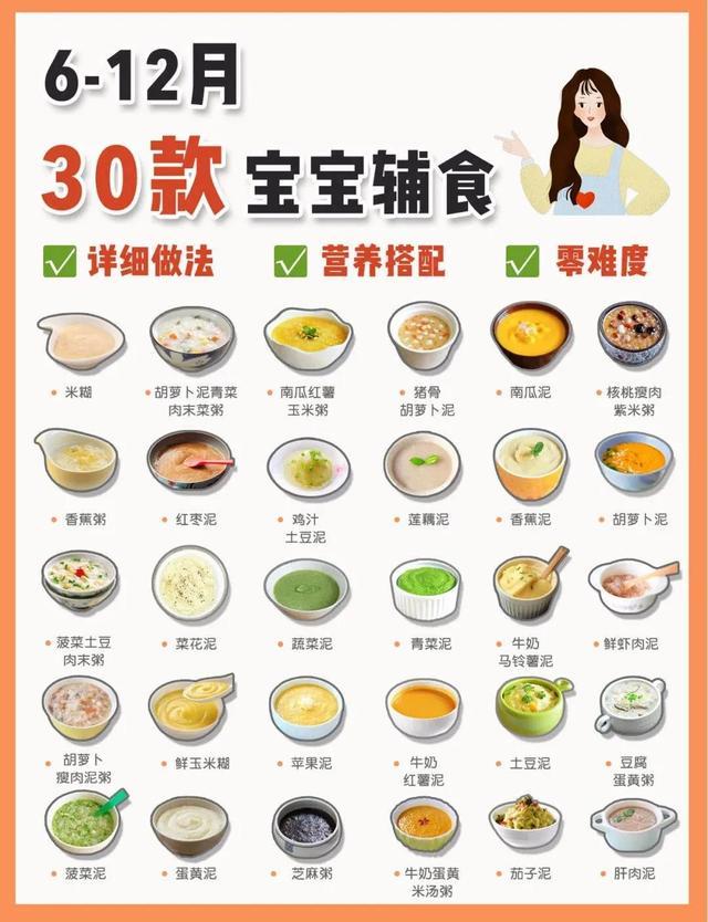婴儿辅食食谱大全,6~12月宝宝30款辅食食谱,附详细做法