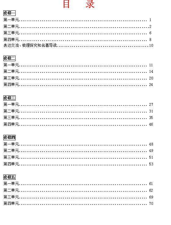 68页超详资料!高中语文必修1 -5知识归纳大全(可打印)