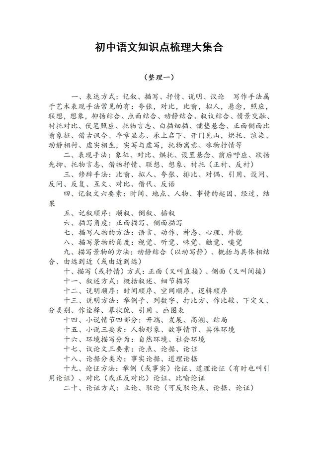 人教版初中语文中考高频考点(知识点)梳理