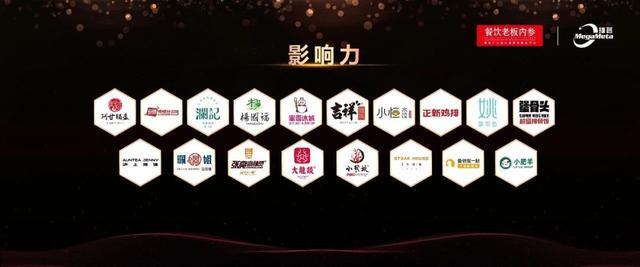 餐饮美食加盟,2019中国餐饮最值得加盟品牌榜TOP50发布