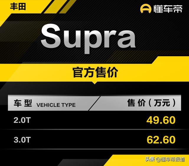 新汽车 | 丰田汽车金饭碗 宝马五系关键驱动力!SUPRA比