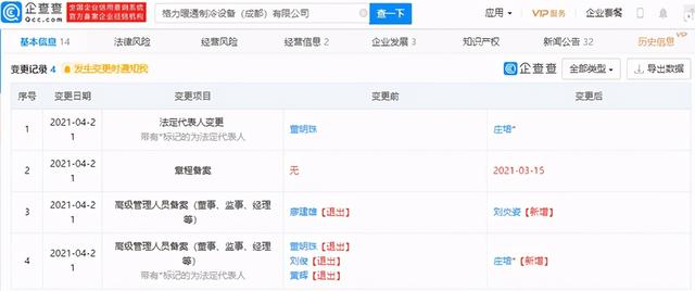 董明珠退出格力子公司法人及董事长,后者为格力电器100%控股公司 全球新闻风头榜 第1张