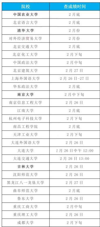 浙江考研成绩查询,最新2021考研成绩公布的时间及入口