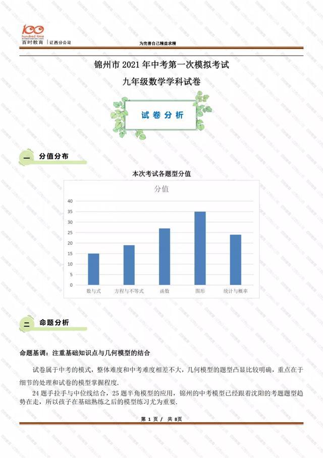 锦州市2021年中考第一次模拟考试「九年级数学」试卷分析