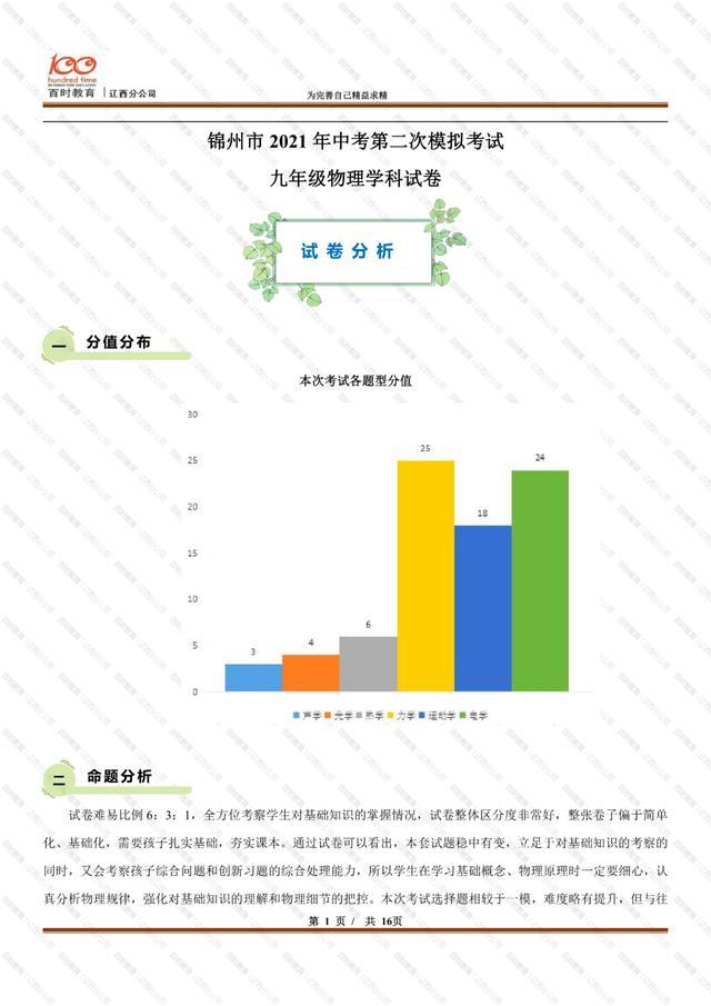 锦州市2021年中考第二次模拟考试「九年级物理」试卷分析