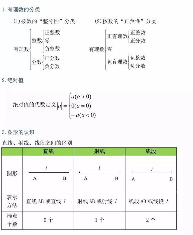 初中数学公式定理汇初中数学12999沪教版总