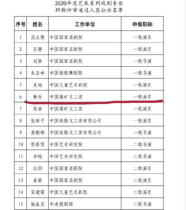 靳东老婆罕晒娃庆生,6岁大儿子身高惊人,脚踩上千名牌球鞋? 全球新闻风头榜 第4张