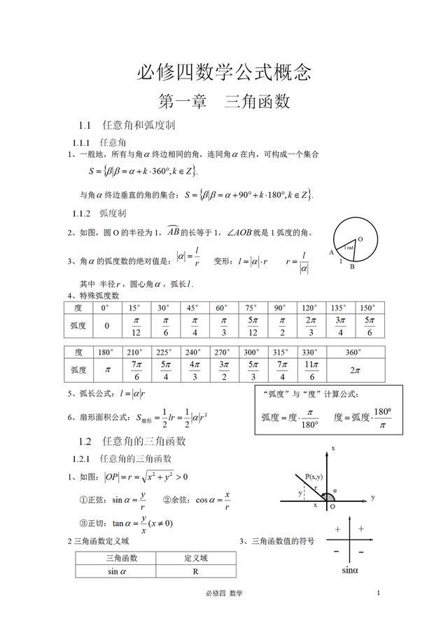 高中数学|数学必修四知识点全总结|掌握弯道超车